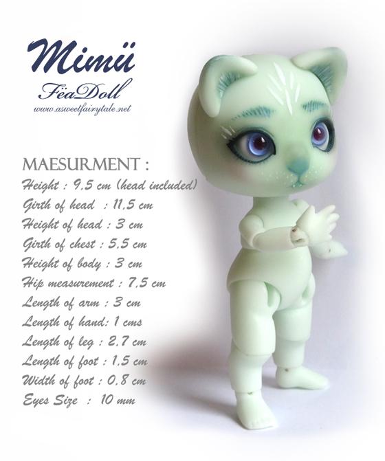 Mensuration Mimu